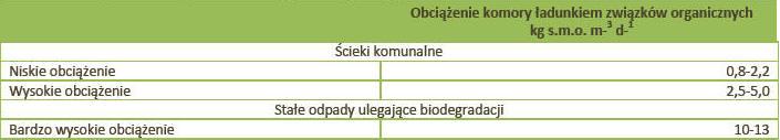 ozebio3